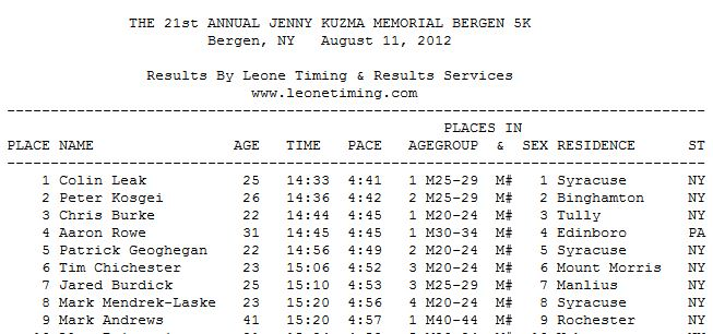 2012 USATF Niagara Road 5k Championships at Bergen.
